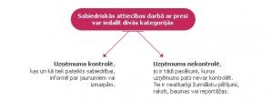 sab_att2
