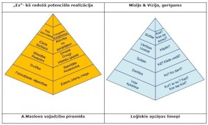 piramidas